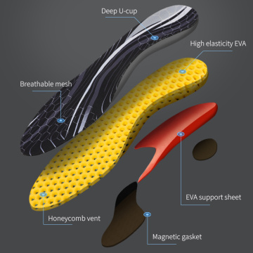 High elastic breathable EVA insole
