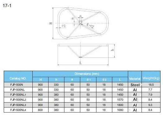 Grading&Shielding Rings for 500KV Line