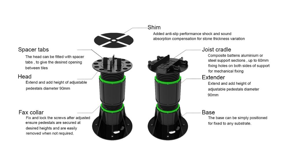 adjustable plastic base pallet base pedestal