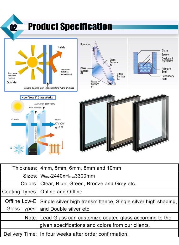 Insulated Glass Thickness