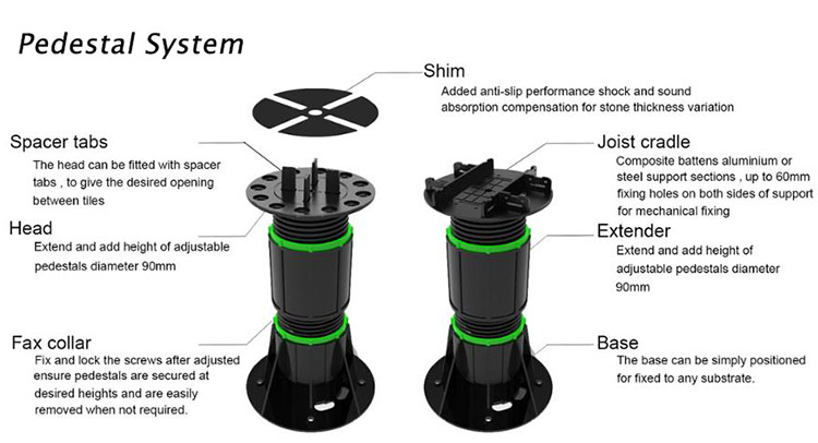 adjustable plastic pedestal