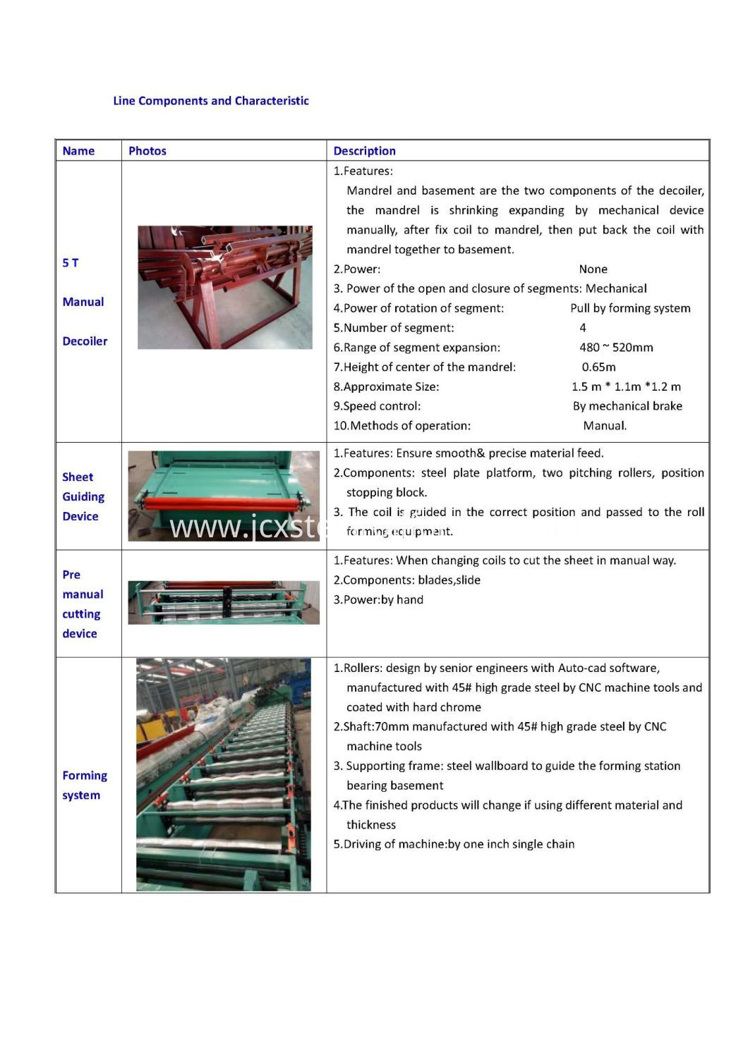 Ibr and Corrugated Double Roof Forming Machine-Iron Sheet Forming Machine