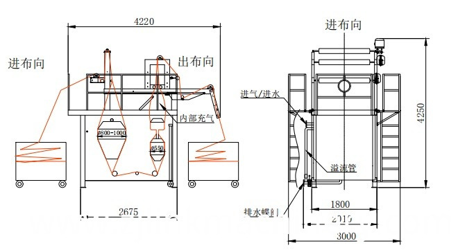 Water Setting Machine for Tubular Knit Fabric Remove Crease
