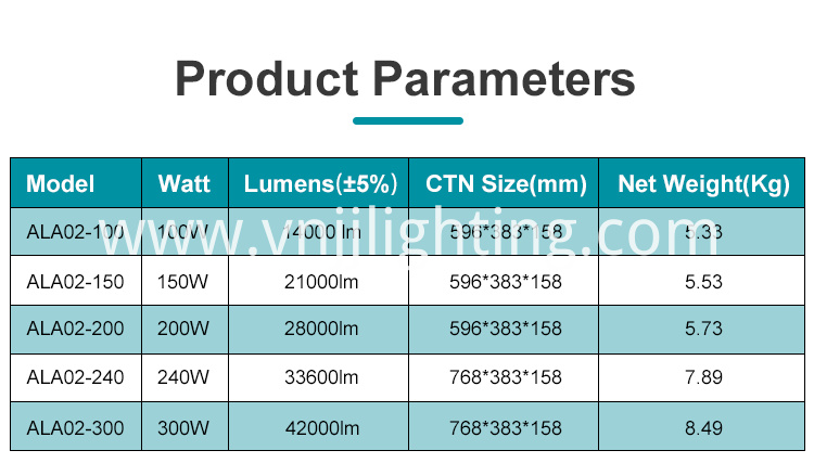 IP66 Waterproof Rating