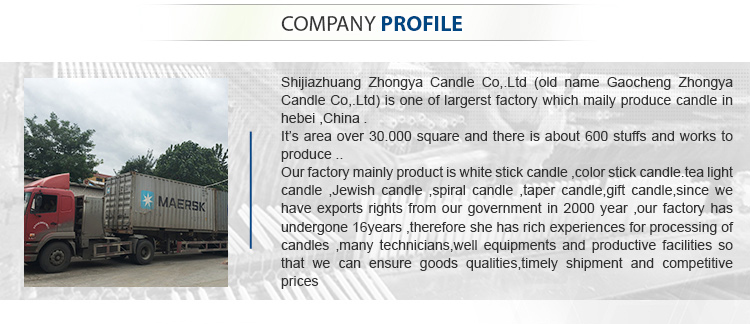 China ZhongYa candle factory