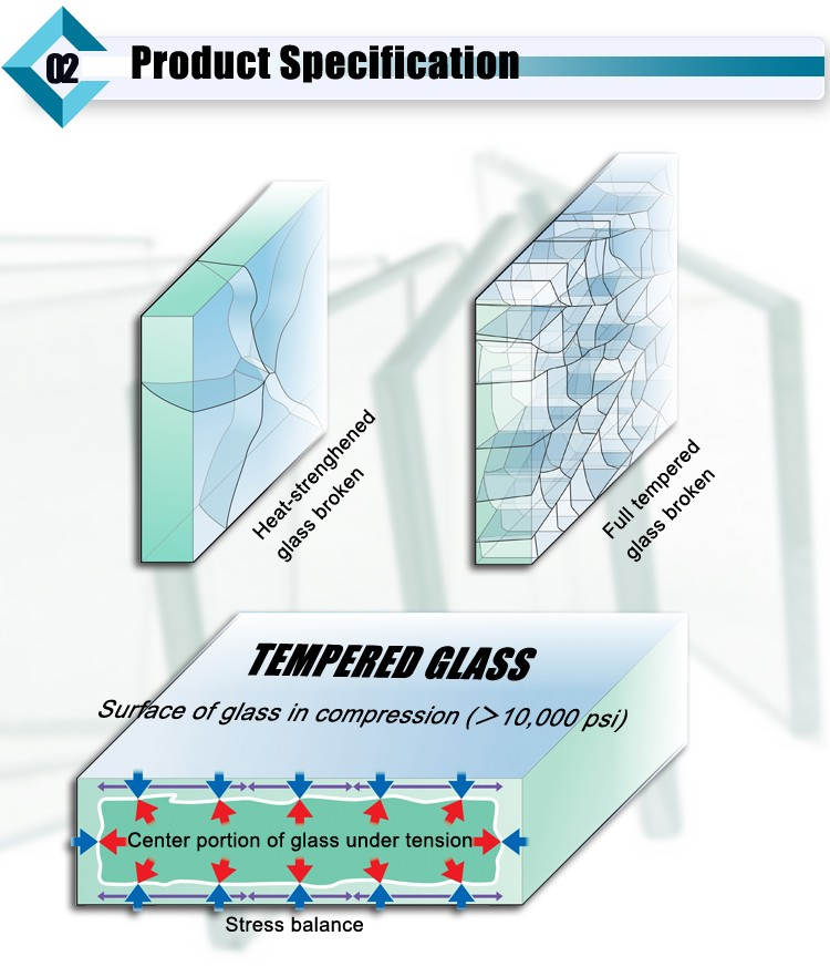 Tampered safety glass